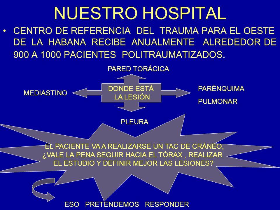 NUESTRO HOSPITAL