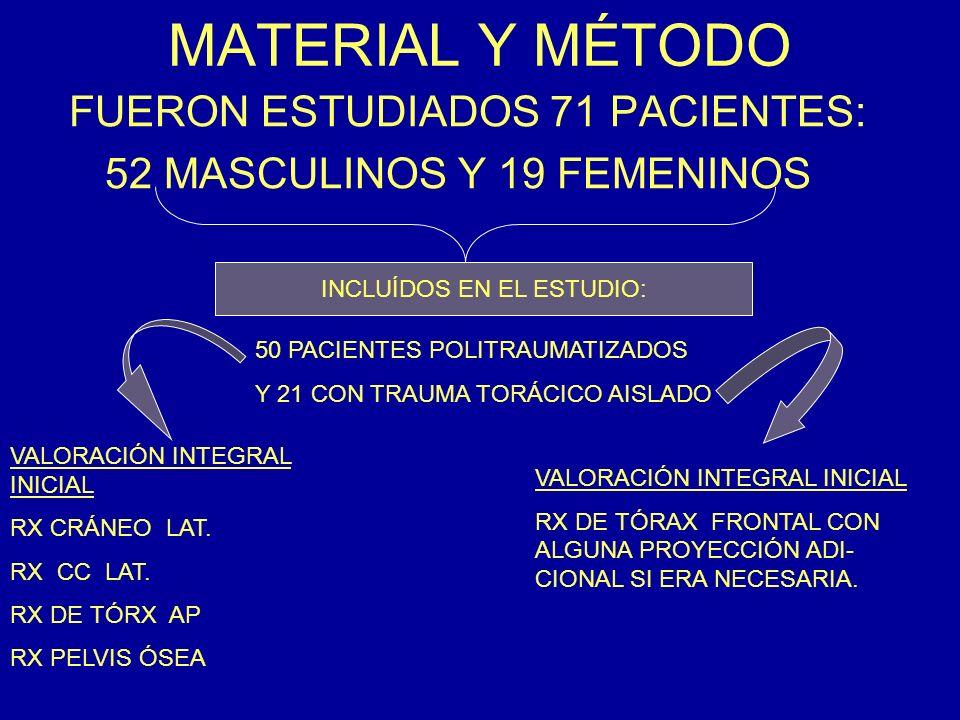 INCLUÍDOS EN EL ESTUDIO: