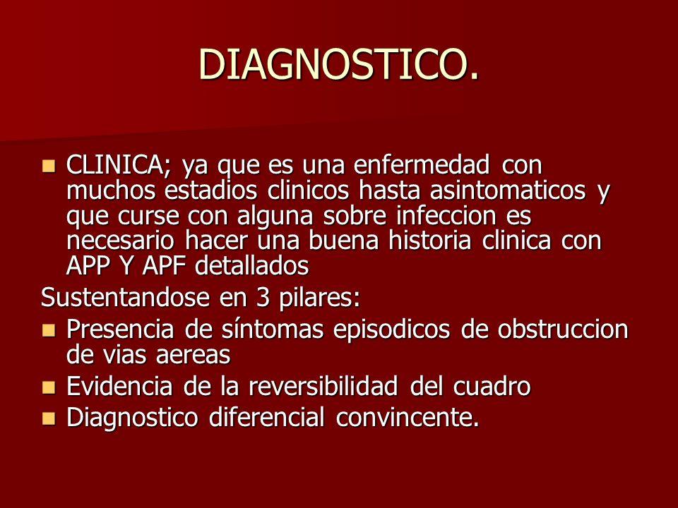 DIAGNOSTICO.