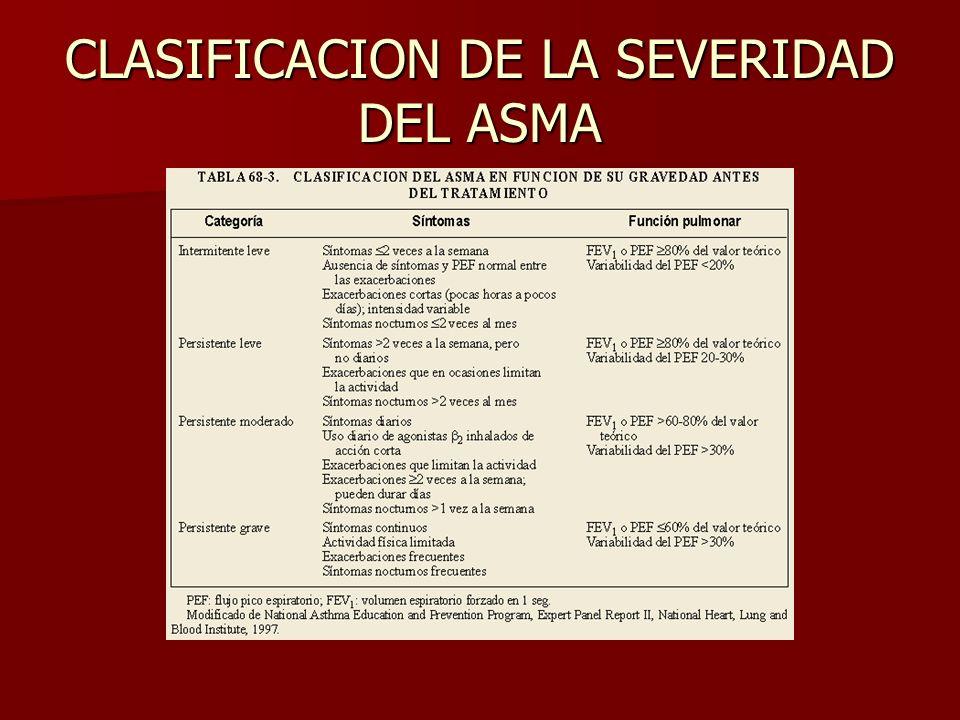 CLASIFICACION DE LA SEVERIDAD DEL ASMA