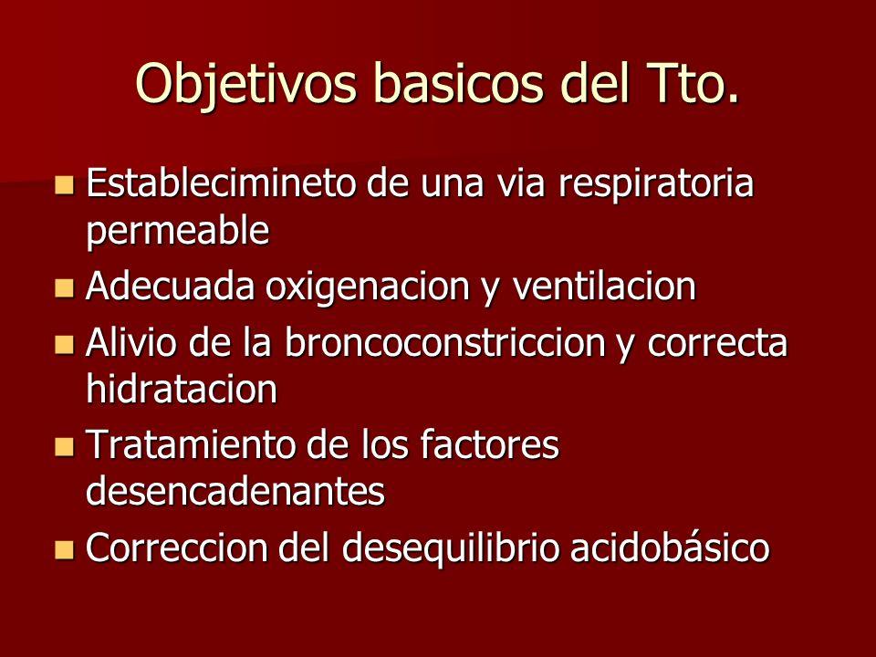 Objetivos basicos del Tto.