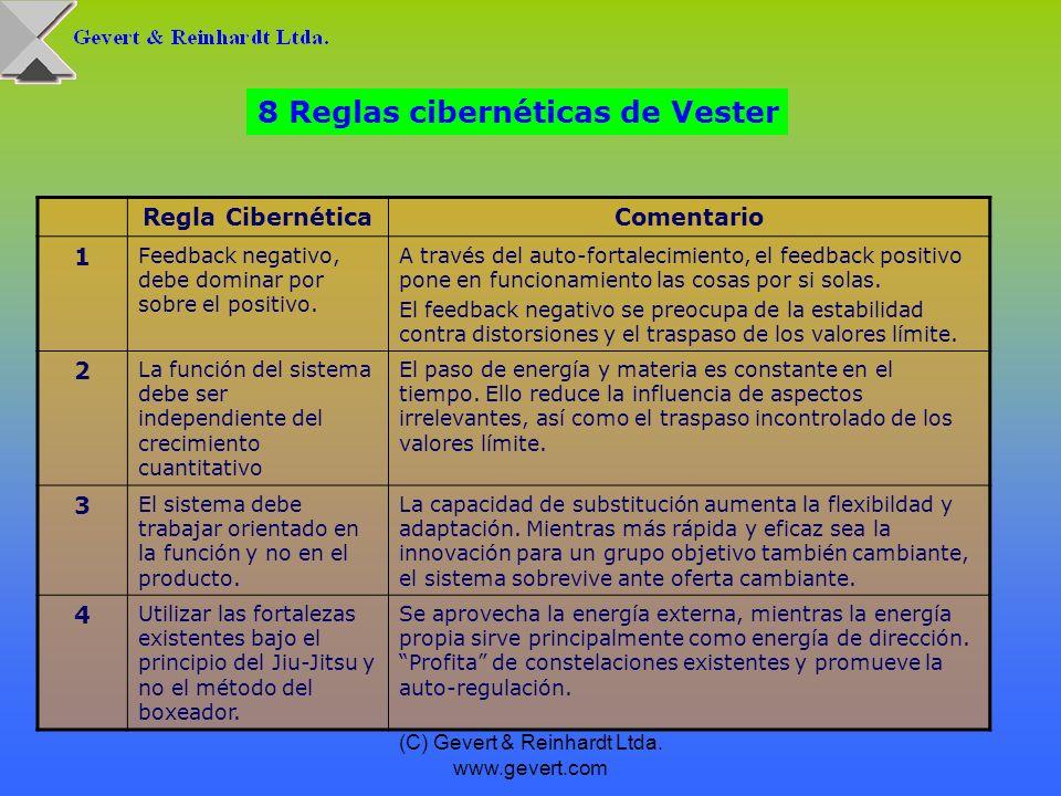 (C) Gevert & Reinhardt Ltda. www.gevert.com