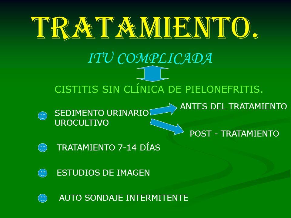 TRATAMIENTO. ITU COMPLICADA CISTITIS SIN CLÍNICA DE PIELONEFRITIS.