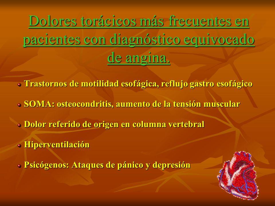Dolores torácicos más frecuentes en pacientes con diagnóstico equivocado de angina.