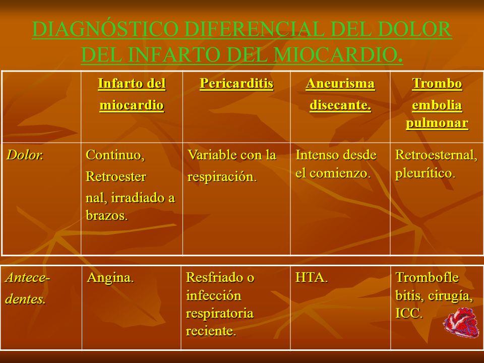 DIAGNÓSTICO DIFERENCIAL DEL DOLOR DEL INFARTO DEL MIOCARDIO.