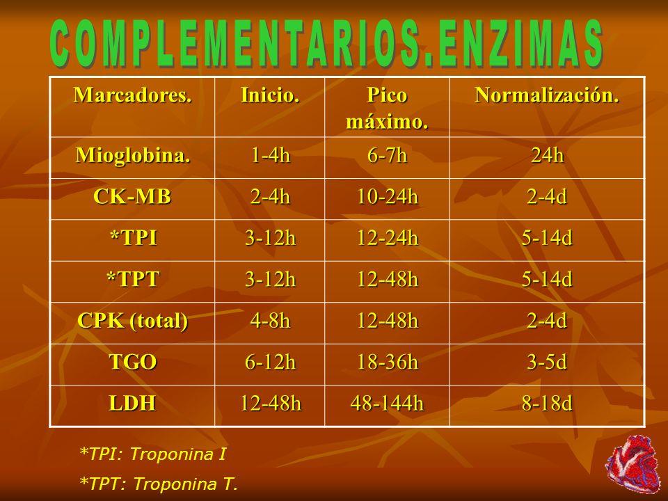 COMPLEMENTARIOS.ENZIMAS