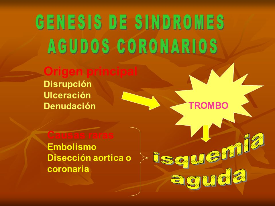 GENESIS DE SINDROMES AGUDOS CORONARIOS isquemia aguda Origen principal