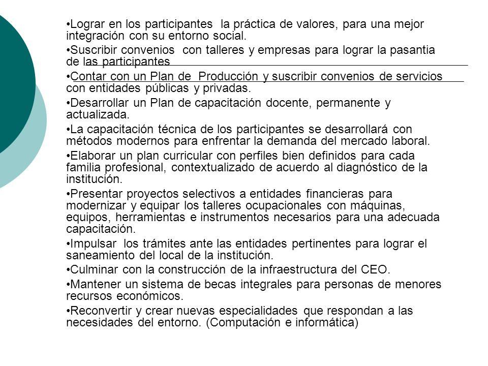 Lograr en los participantes la práctica de valores, para una mejor integración con su entorno social.