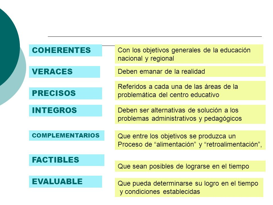 COHERENTES VERACES PRECISOS INTEGROS FACTIBLES EVALUABLE