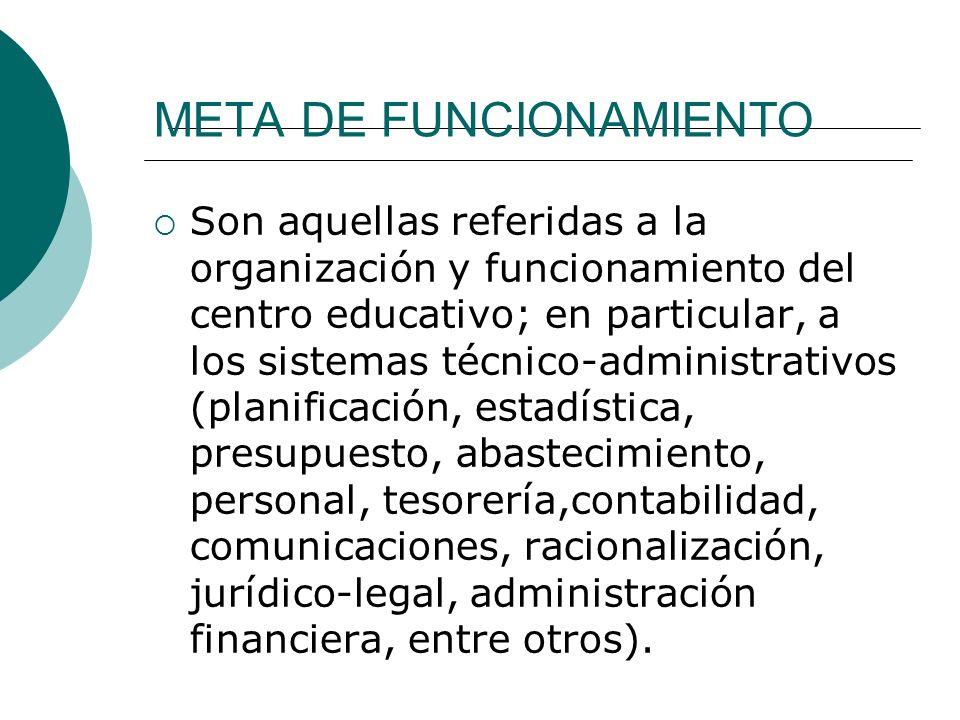 META DE FUNCIONAMIENTO