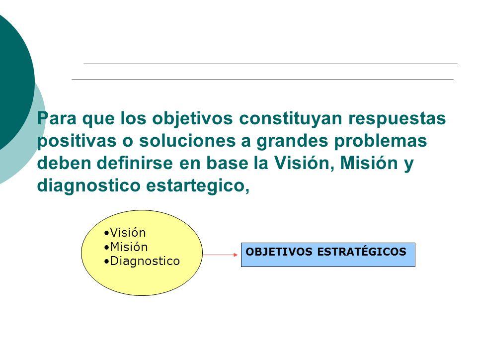 Para que los objetivos constituyan respuestas positivas o soluciones a grandes problemas deben definirse en base la Visión, Misión y diagnostico estartegico,