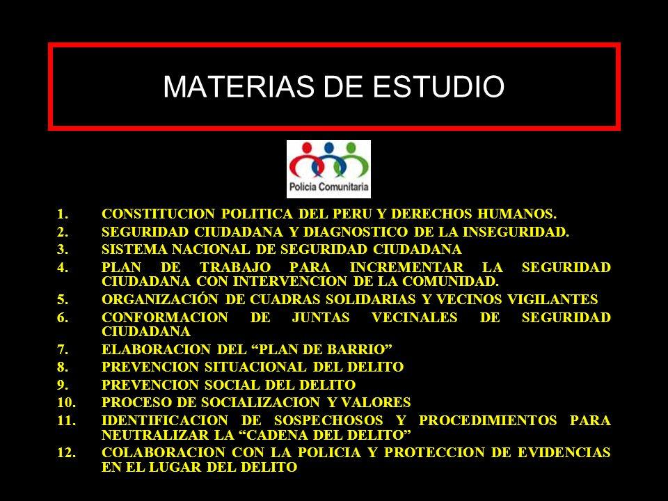 MATERIAS DE ESTUDIO CONSTITUCION POLITICA DEL PERU Y DERECHOS HUMANOS.