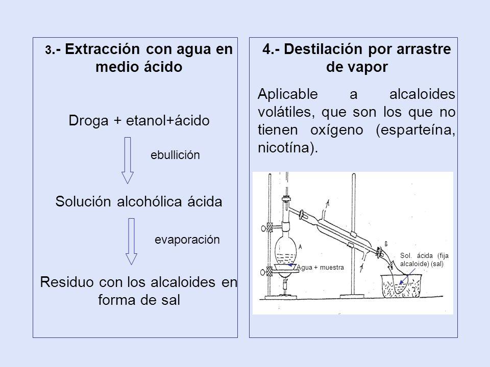 4.- Destilación por arrastre de vapor