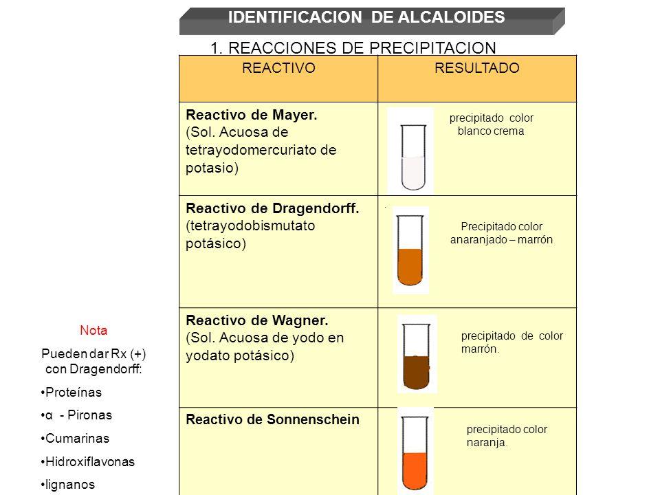 IDENTIFICACION DE ALCALOIDES