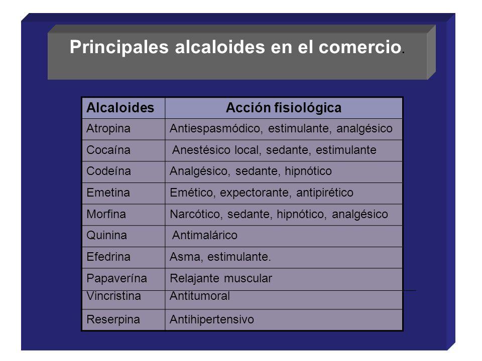 Principales alcaloides en el comercio.