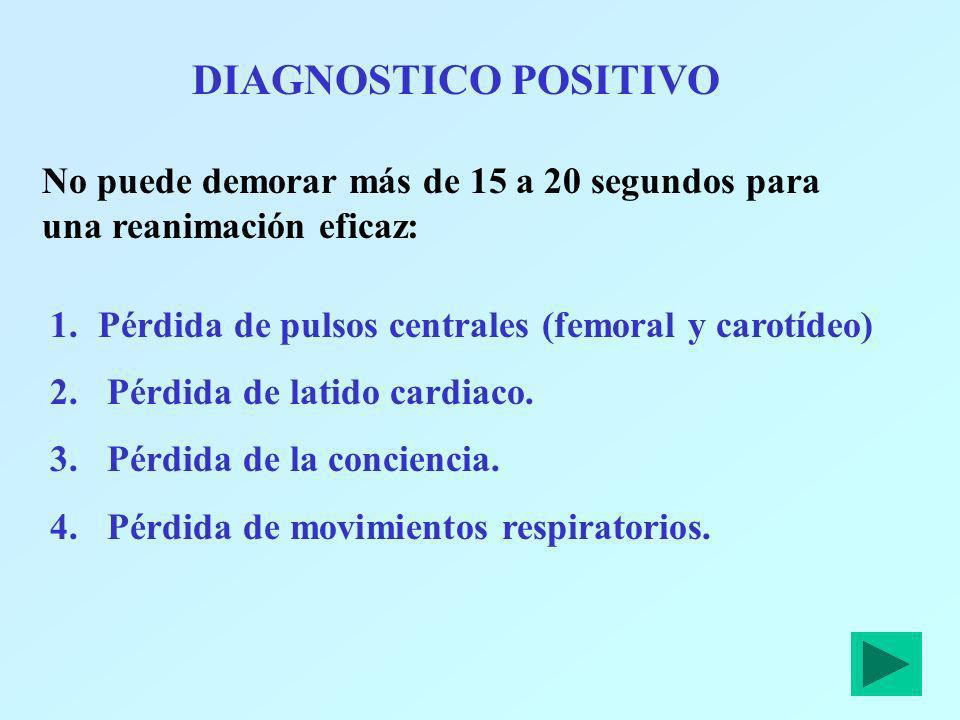 DIAGNOSTICO POSITIVONo puede demorar más de 15 a 20 segundos para una reanimación eficaz: Pérdida de pulsos centrales (femoral y carotídeo)