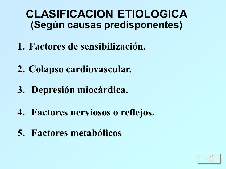 CLASIFICACION ETIOLOGICA (Según causas predisponentes)