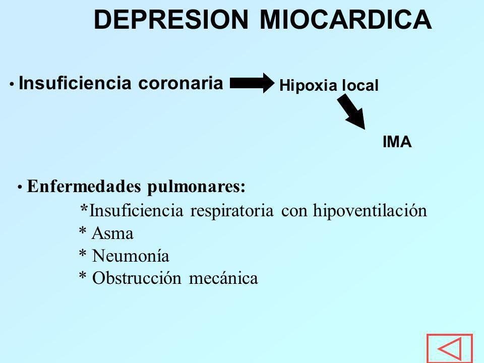DEPRESION MIOCARDICA *Insuficiencia respiratoria con hipoventilación