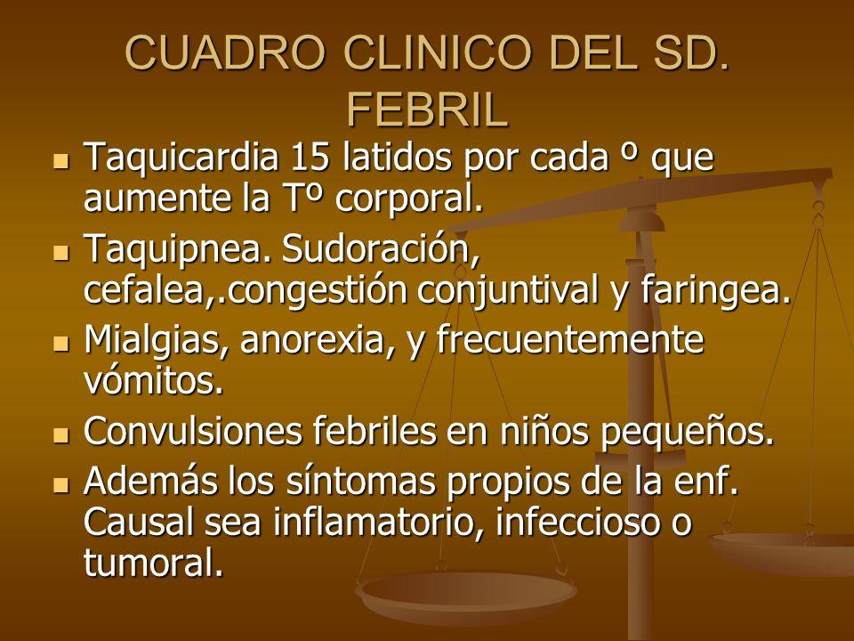 CUADRO CLINICO DEL SD. FEBRIL