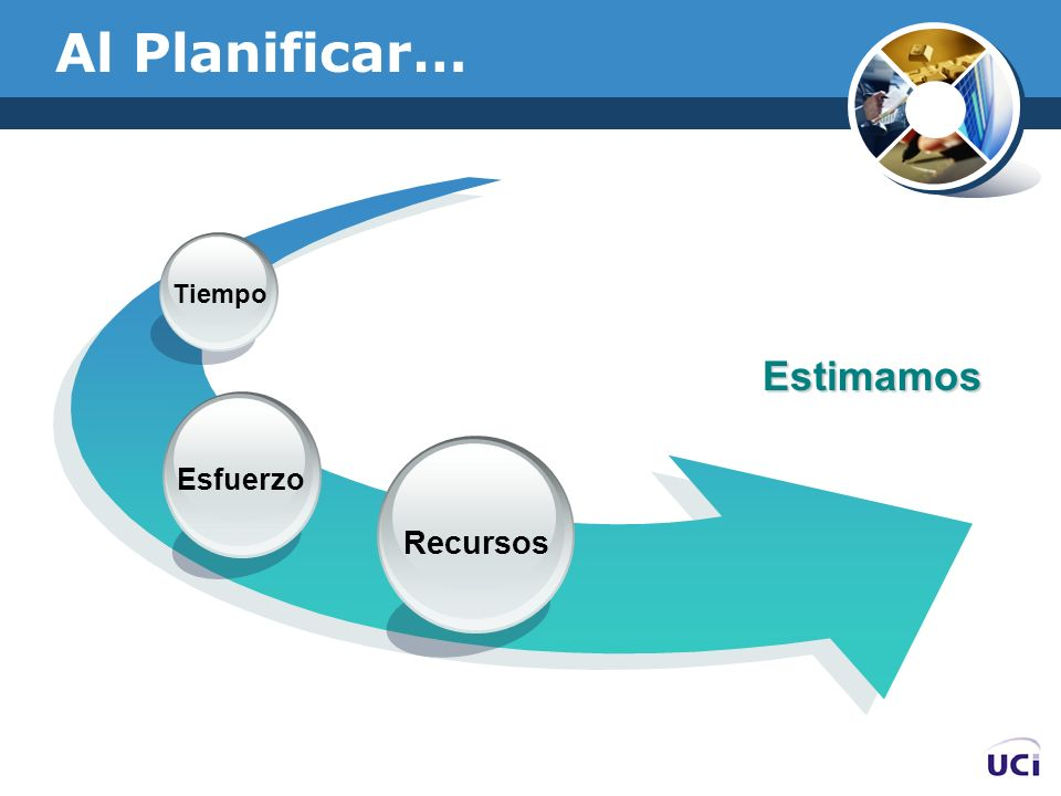 Al Planificar… Tiempo Estimamos Esfuerzo Recursos