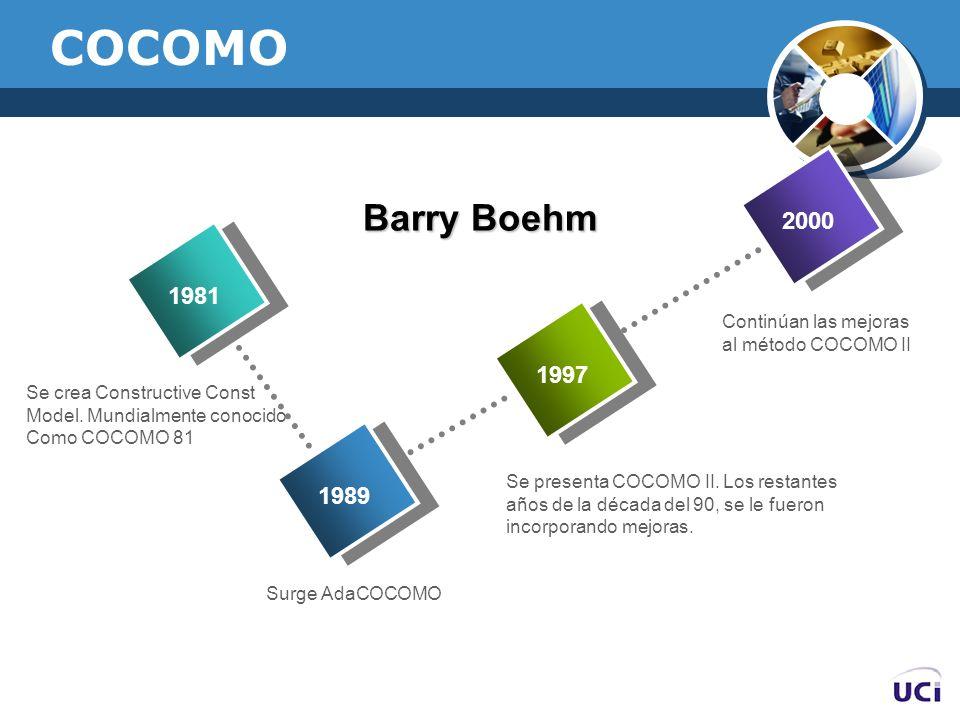 COCOMO Barry Boehm 2000 1981 1997 1989 Continúan las mejoras