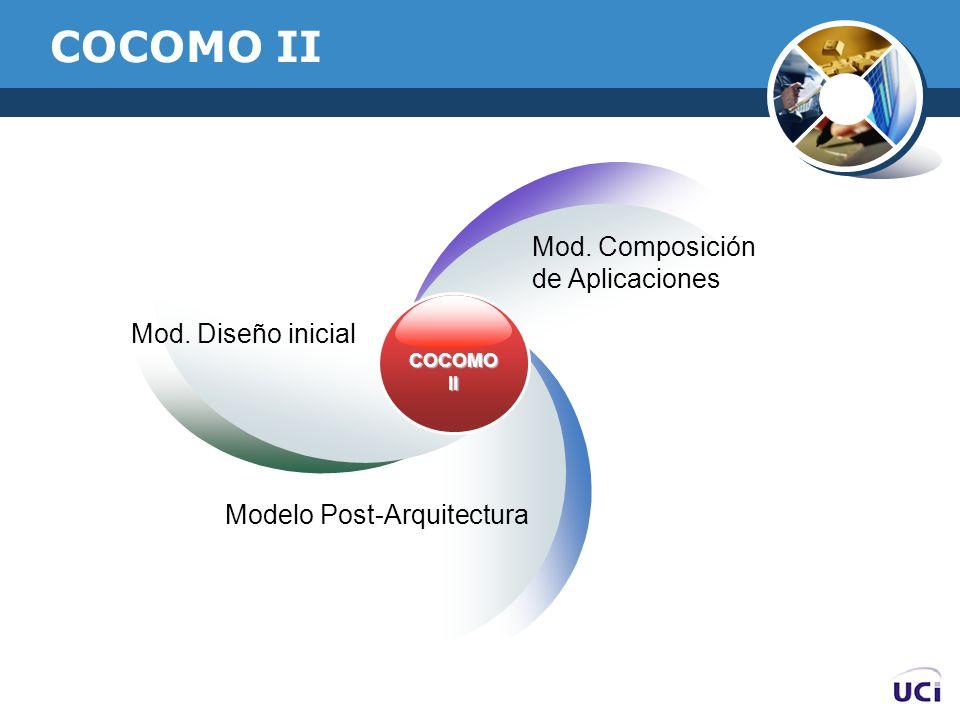 COCOMO II Mod. Composición de Aplicaciones Mod. Diseño inicial
