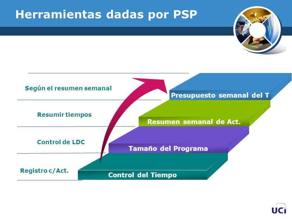 Herramientas dadas por PSP