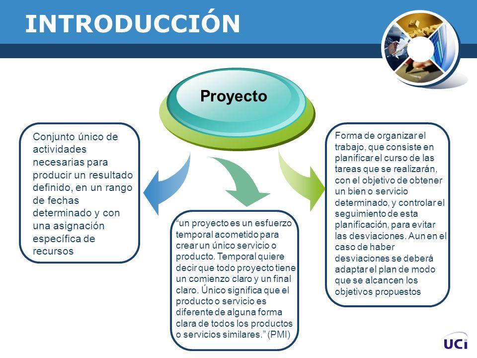 INTRODUCCIÓN Proyecto