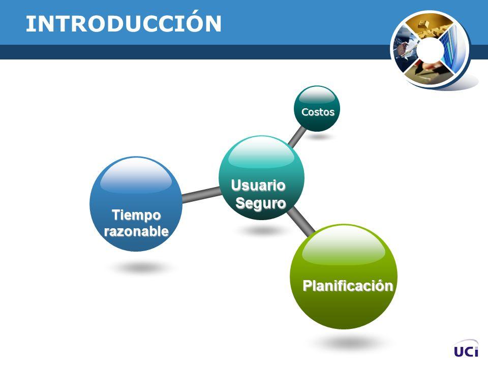 INTRODUCCIÓN Usuario Seguro Costos Tiempo razonable Planificación