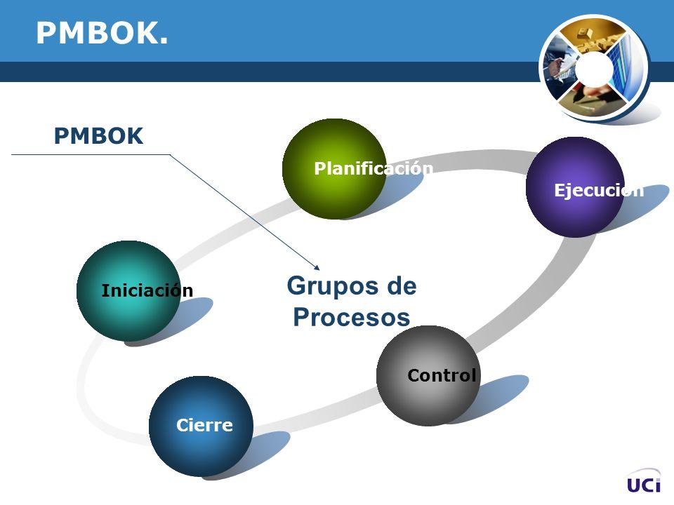 PMBOK. Grupos de Procesos PMBOK Planificación Ejecución Iniciación