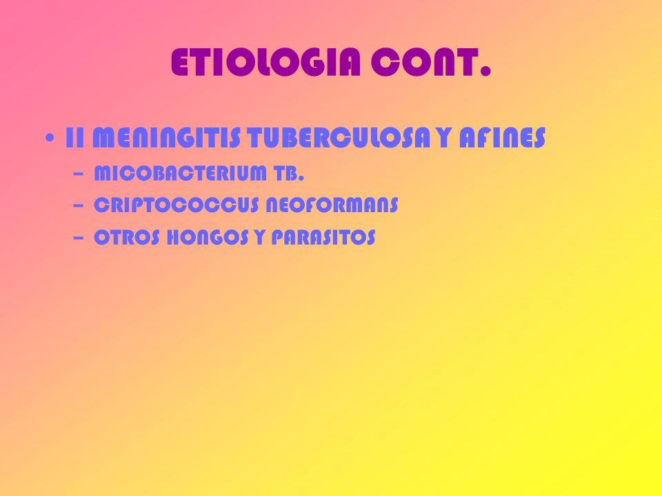 ETIOLOGIA CONT. II MENINGITIS TUBERCULOSA Y AFINES MICOBACTERIUM TB.