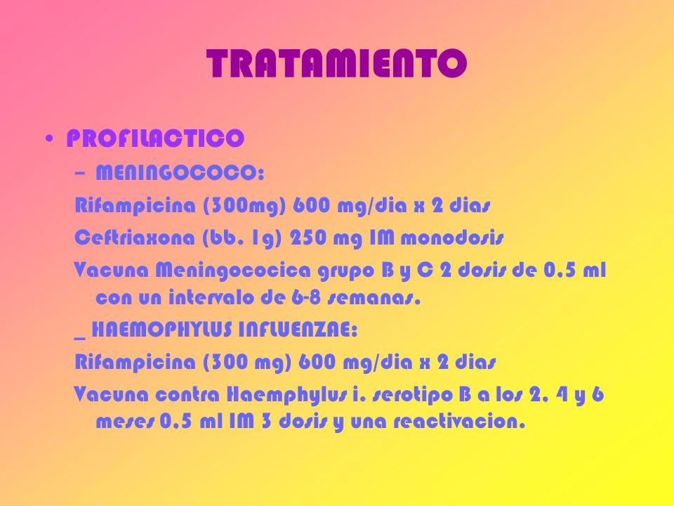 TRATAMIENTO PROFILACTICO MENINGOCOCO:
