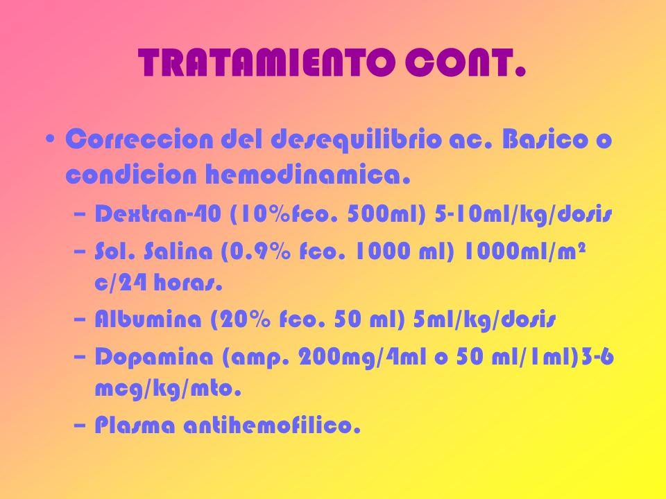 TRATAMIENTO CONT. Correccion del desequilibrio ac. Basico o condicion hemodinamica. Dextran-40 (10%fco. 500ml) 5-10ml/kg/dosis.