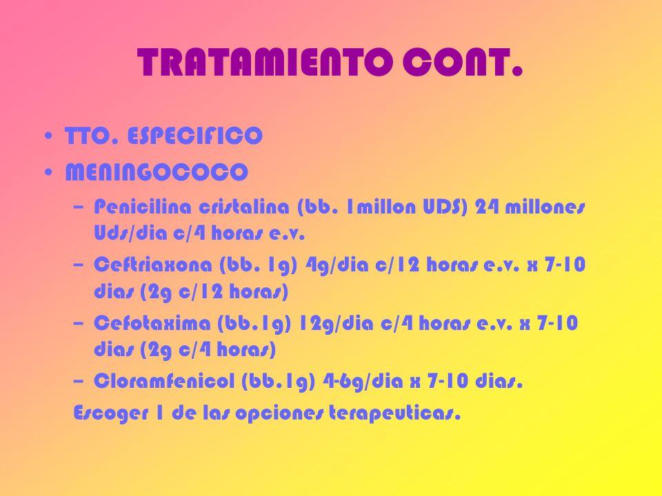 TRATAMIENTO CONT. TTO. ESPECIFICO MENINGOCOCO