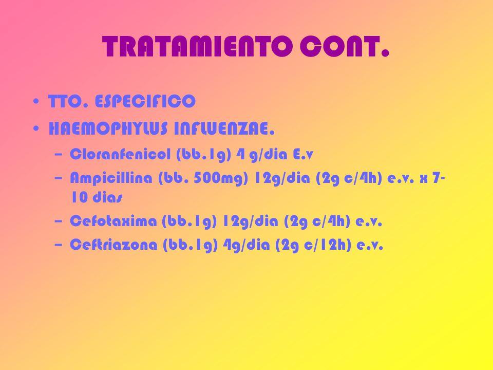 TRATAMIENTO CONT. TTO. ESPECIFICO HAEMOPHYLUS INFLUENZAE.
