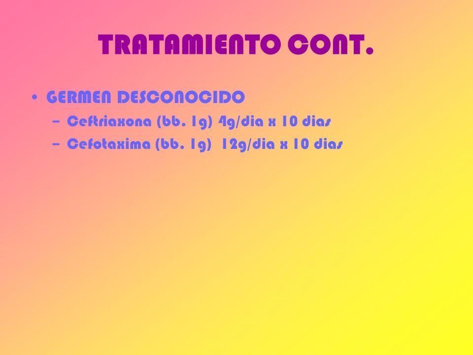 TRATAMIENTO CONT. GERMEN DESCONOCIDO