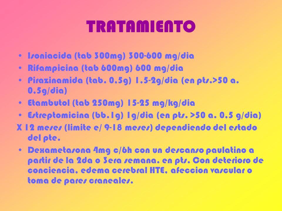 TRATAMIENTO Isoniacida (tab 300mg) 300-600 mg/dia