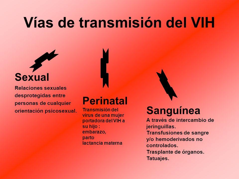 Vías de transmisión del VIH