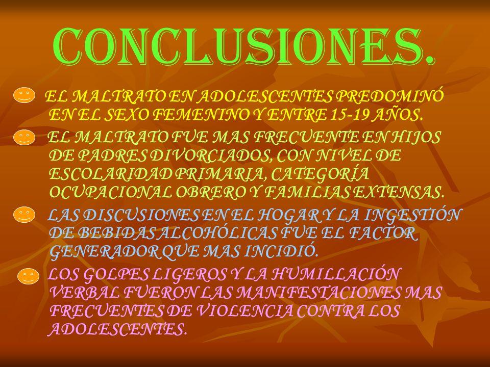 CONCLUSIONES.EL MALTRATO EN ADOLESCENTES PREDOMINÓ EN EL SEXO FEMENINO Y ENTRE 15-19 AÑOS.
