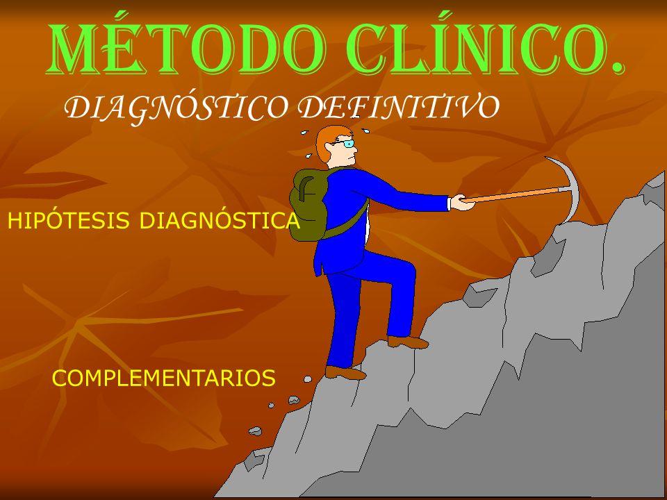MÉTODO CLÍNICO. DIAGNÓSTICO DEFINITIVO HIPÓTESIS DIAGNÓSTICA