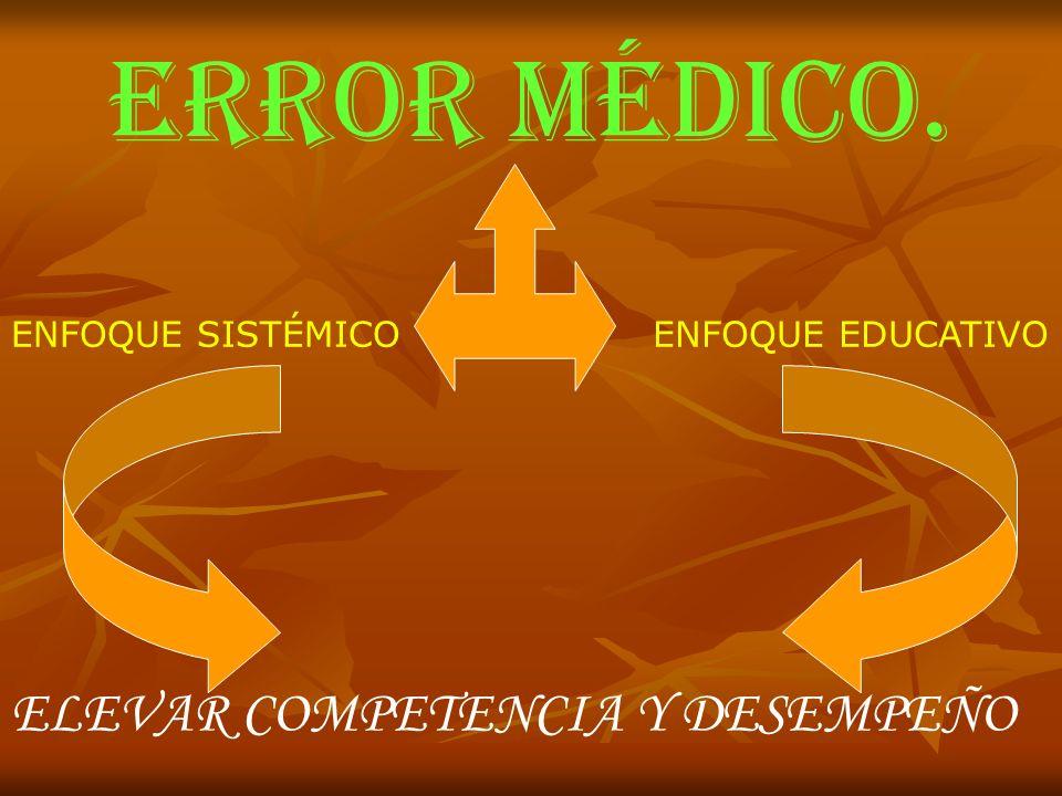 ERROR MÉDICO. ELEVAR COMPETENCIA Y DESEMPEÑO ENFOQUE SISTÉMICO