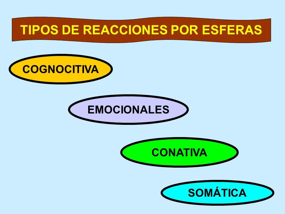 TIPOS DE REACCIONES POR ESFERAS