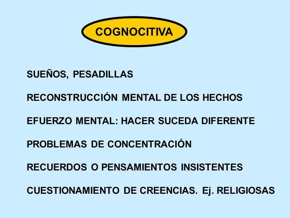 COGNOCITIVA SUEÑOS, PESADILLAS RECONSTRUCCIÓN MENTAL DE LOS HECHOS