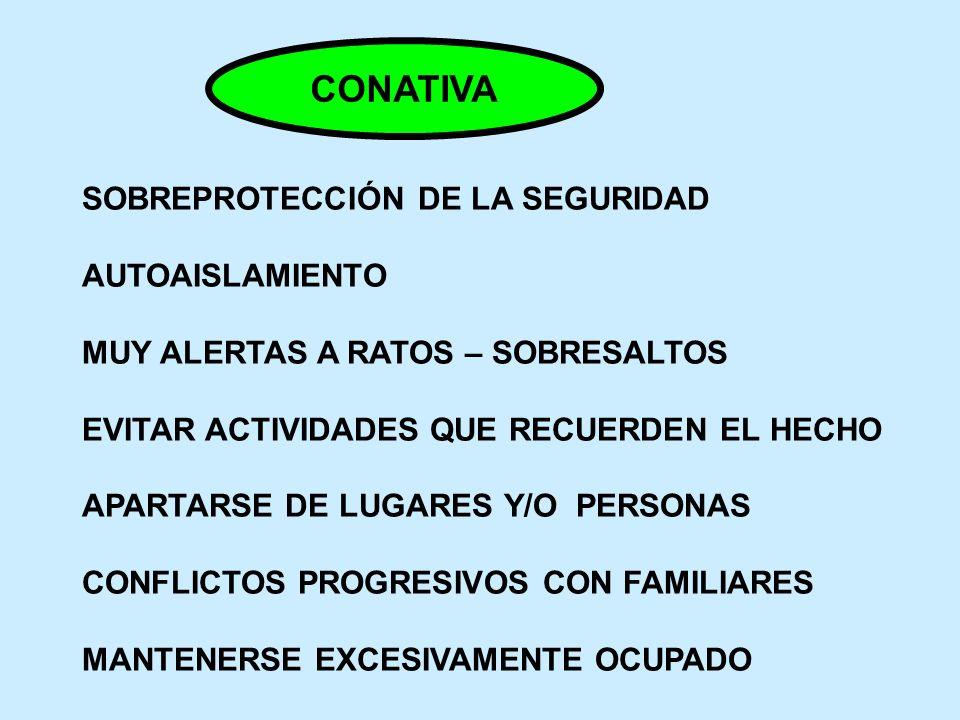 CONATIVA SOBREPROTECCIÓN DE LA SEGURIDAD AUTOAISLAMIENTO