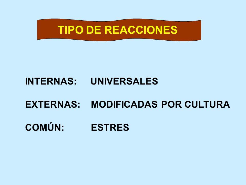 TIPO DE REACCIONES INTERNAS: UNIVERSALES