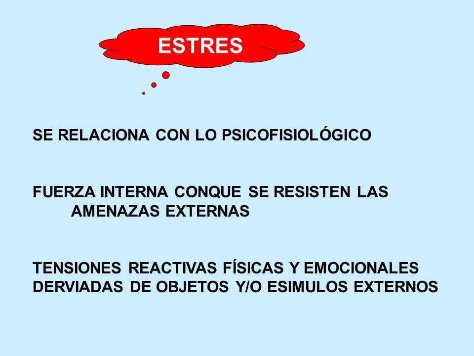 ESTRES SE RELACIONA CON LO PSICOFISIOLÓGICO