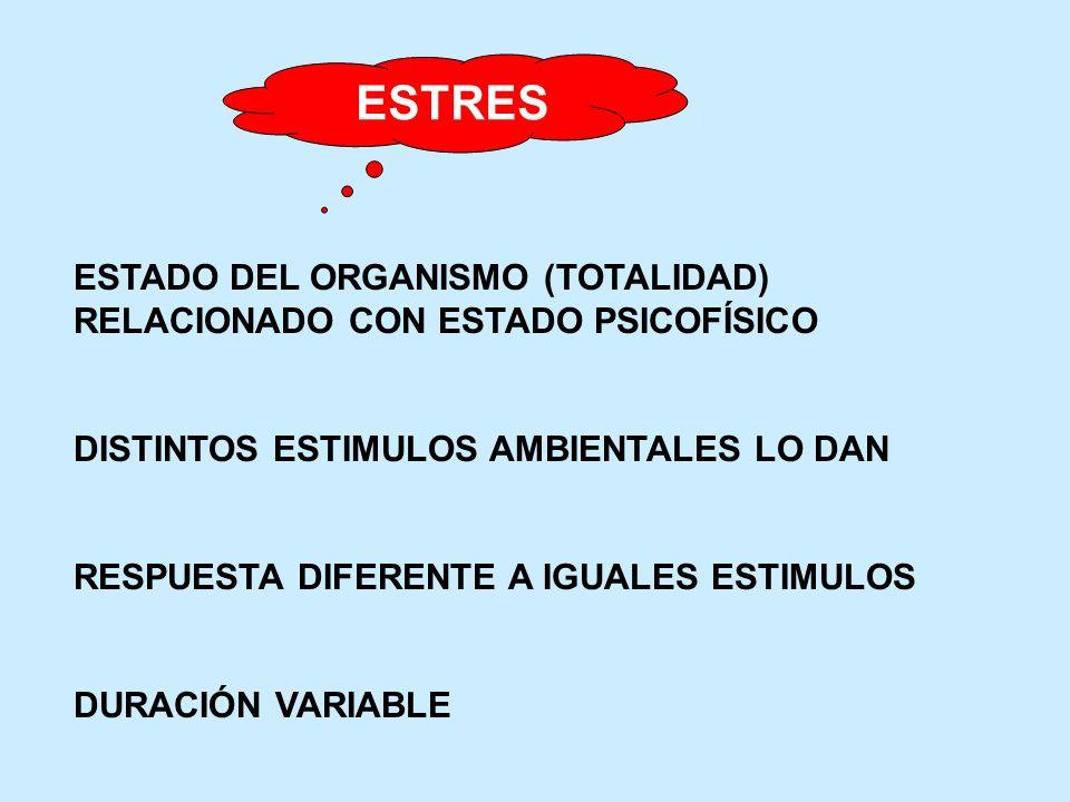 ESTRES ESTADO DEL ORGANISMO (TOTALIDAD)