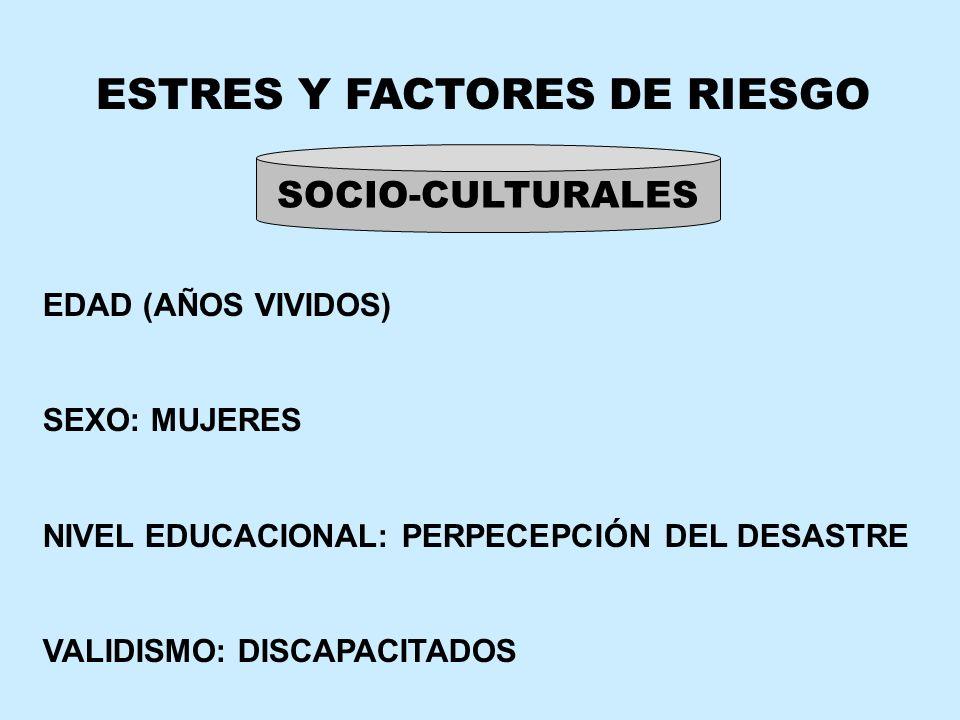 ESTRES Y FACTORES DE RIESGO