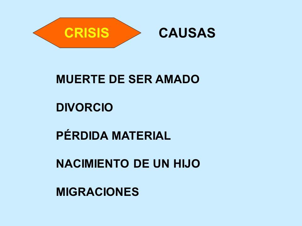 CRISIS CAUSAS MUERTE DE SER AMADO DIVORCIO PÉRDIDA MATERIAL