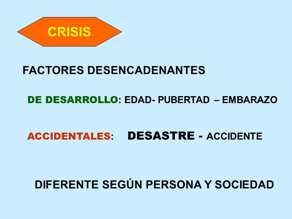 CRISIS FACTORES DESENCADENANTES DIFERENTE SEGÚN PERSONA Y SOCIEDAD